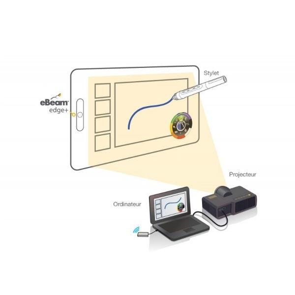 Quadro interativo móvel sem fios eBeam Edge Plus