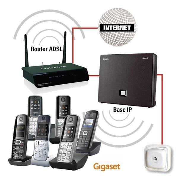 Instalação Gigaset C530 IP