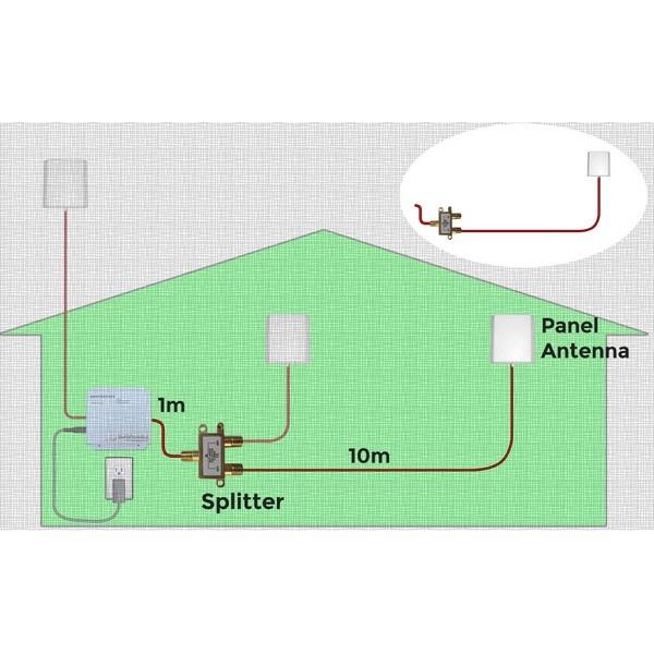 Kit de amplificador - 2ª antena interior Stella