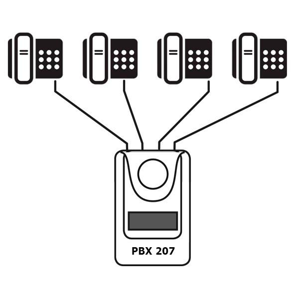 PBX Orchid Telecom 207