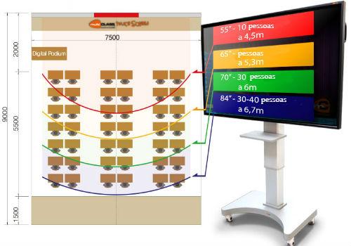 Ecrã interativo MultiClass 84''